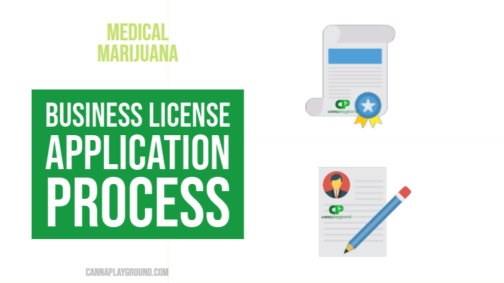 Medical Marijuana Business License