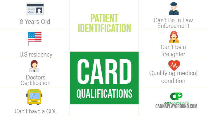 What Are The MCPP-Medical Cannabis Pilot Program Qualifications?